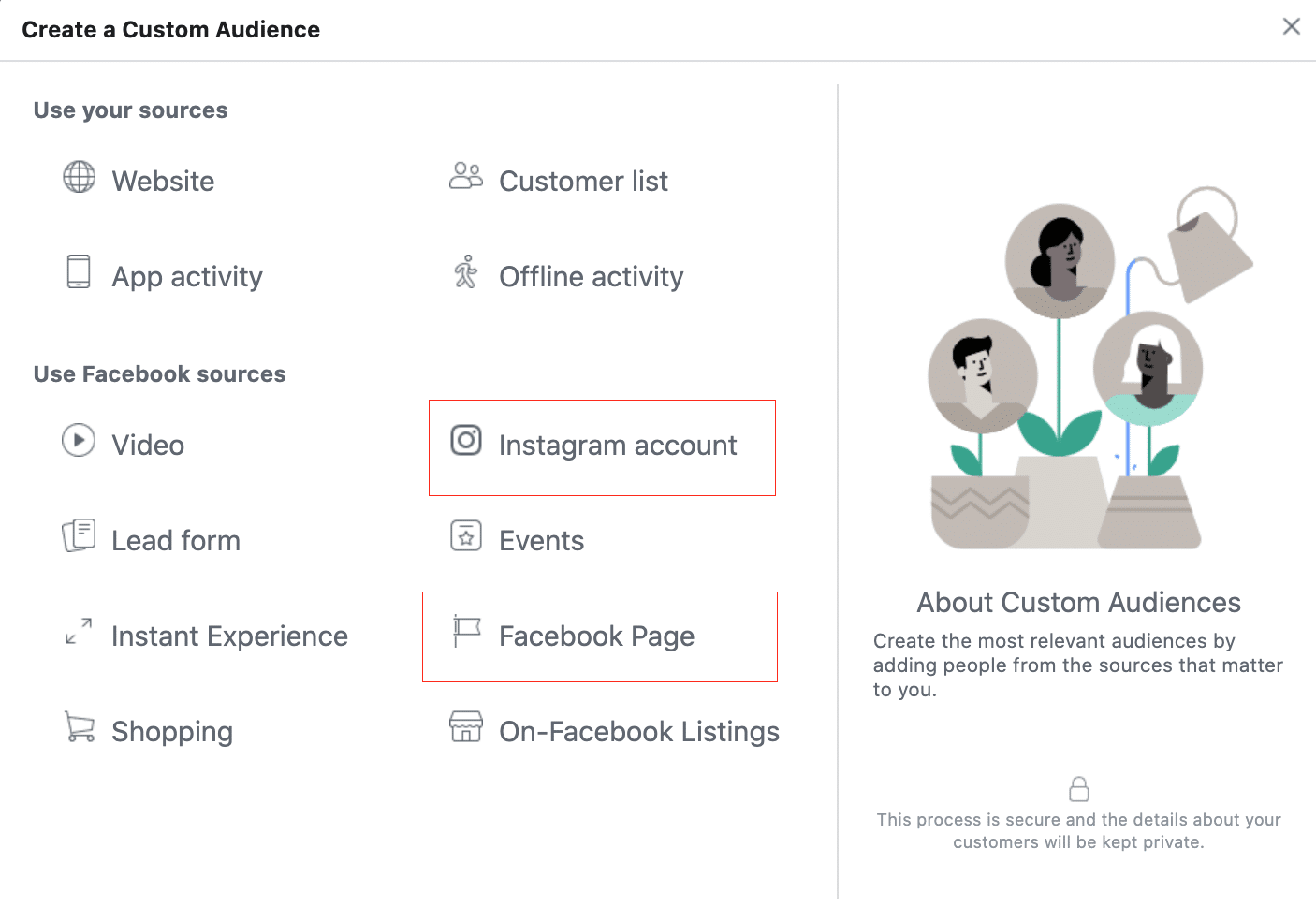 בניית קהלים רווחים באמצעות פרסום בפייסבוק להגדלת המכירות בחנות האונליין שלכם.
