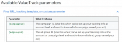 ValueTrack Parameters